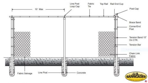 Galvanized Chain Link Fence with Top Rail - 5ft